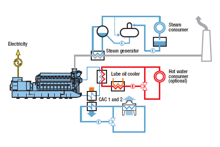 reciprocating engines system reciprocating free engine image for user manual